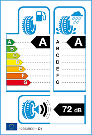 tyre labeling explained
